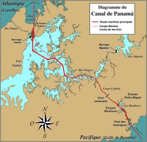 Canal de panama ouest est